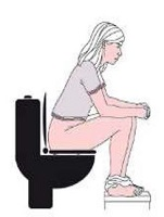 Seated position on the toilet